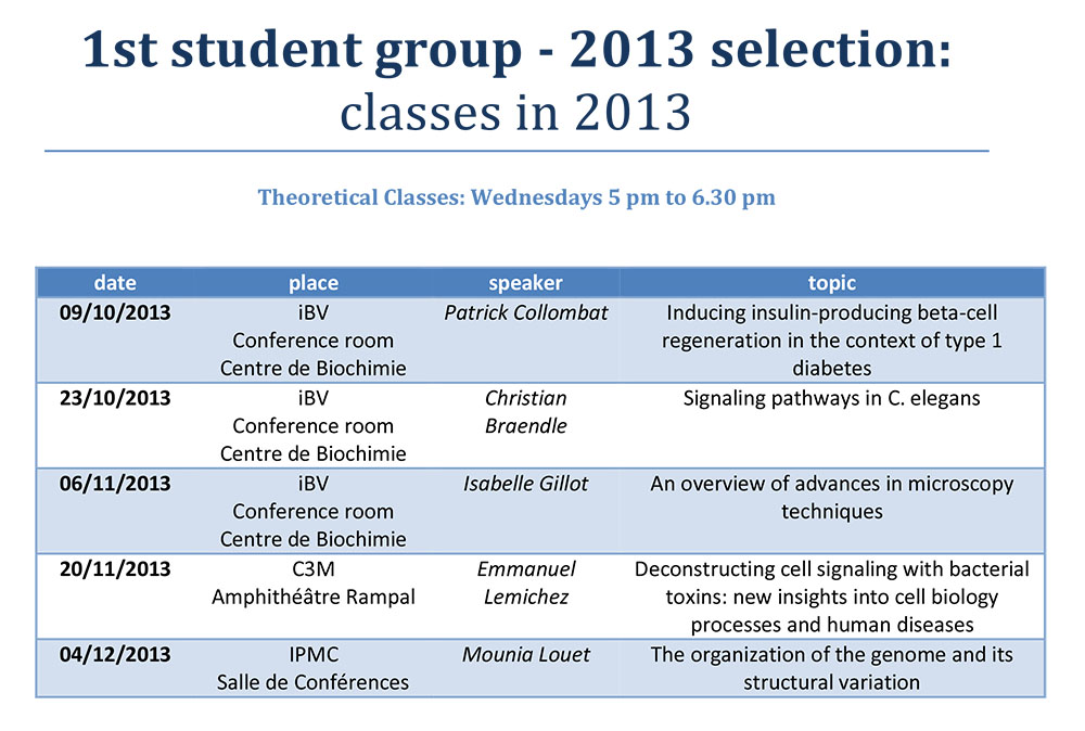 1st student group 2013 selection classes in 2013 Web
