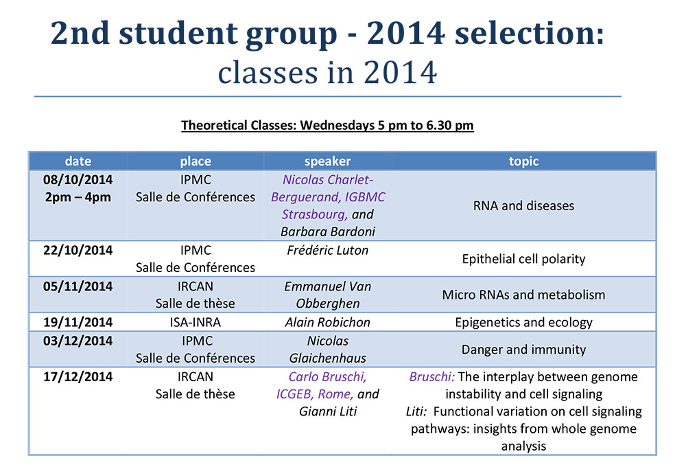2nd student group 2014 selection classes in 2014 Web3