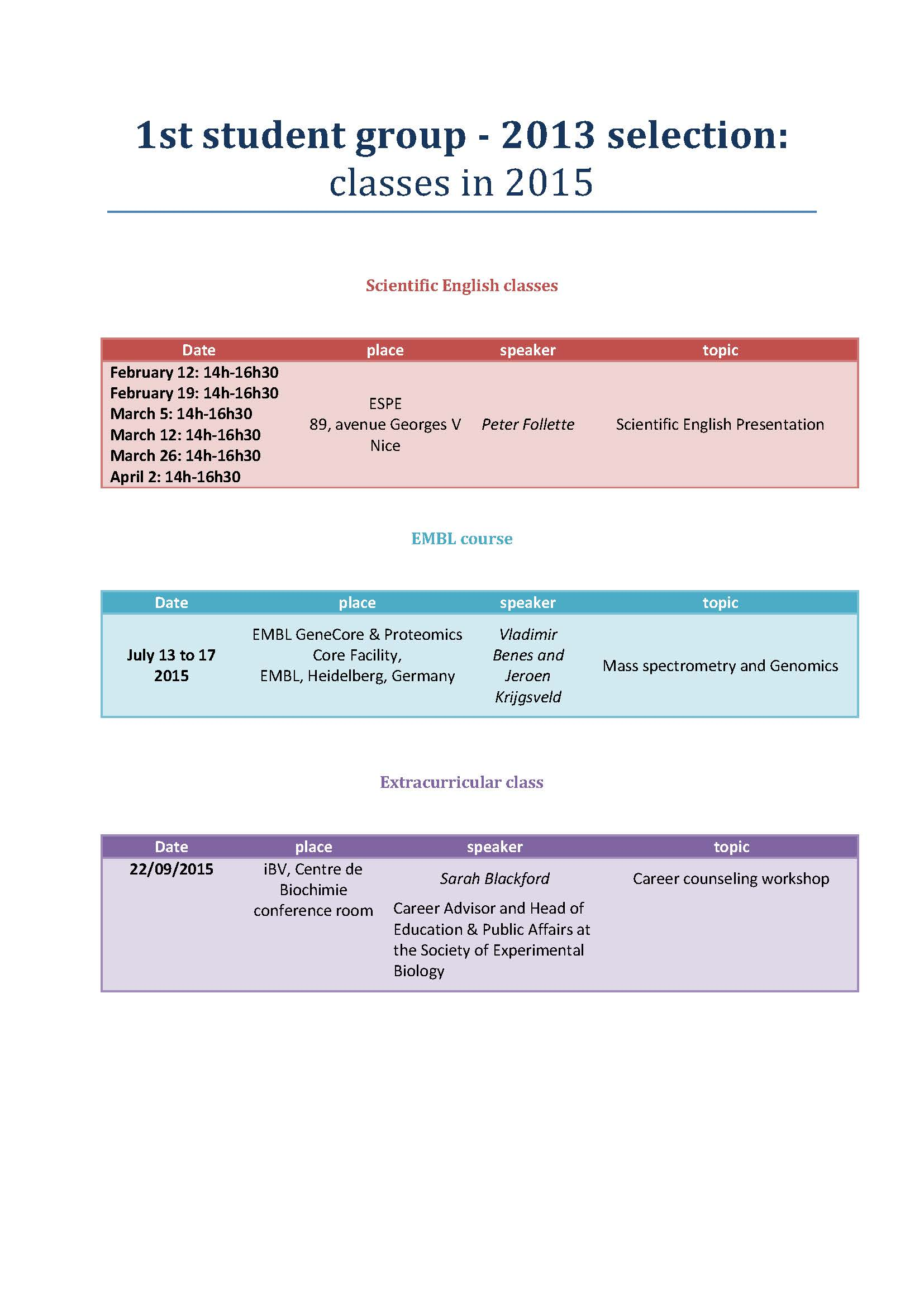 1st student group 2013 selection classes in 2015 (2)