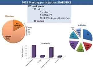 Meeting 2015 Statistics 1