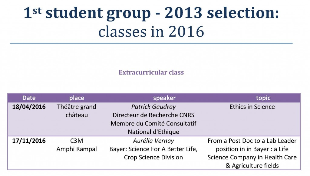 1st student group 2013 selection classes in 2016