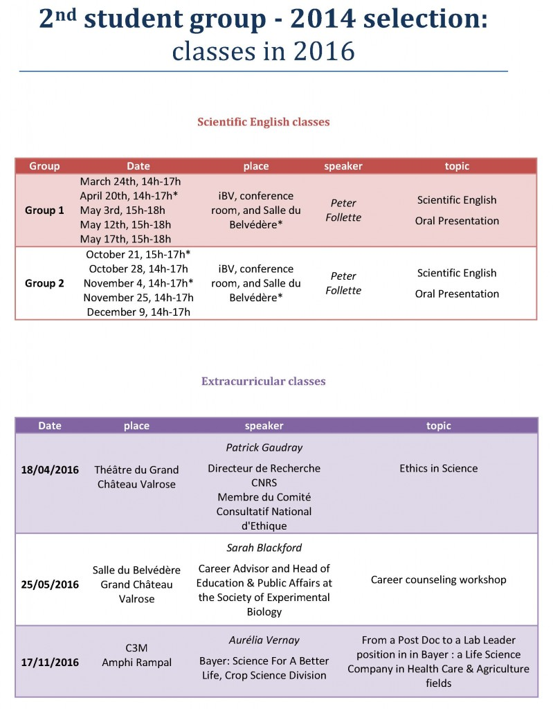 2nd student group 2014 selection classes in 2016