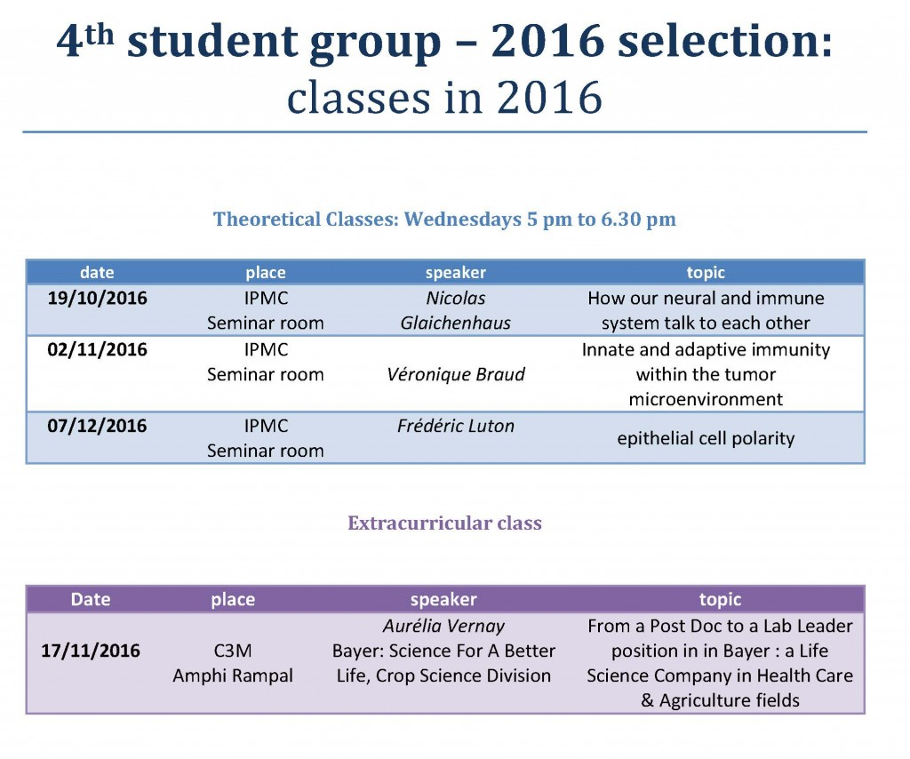 4th student group 2016 selection classes in 2016